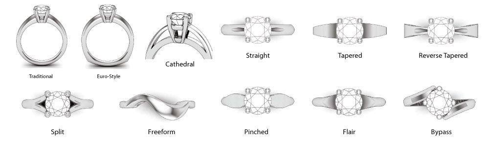 Diamond Ring Type